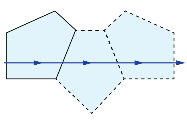 Penta Prism Tunnel Diagram